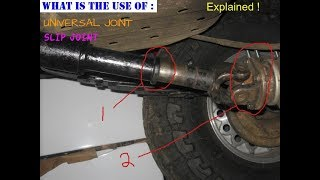 What is Drive Line? What is Propeller Shaft, Universal Joint and Slip Joint?