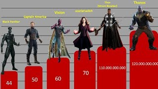 Avengers : Infinity War - Power Levels     (  part 1 )
