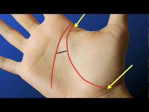Palmistry Reading : Marriage & Love Hindu Method video