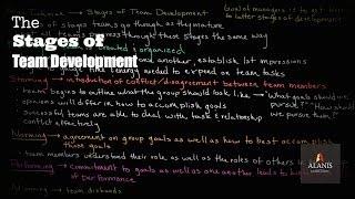 Tuckman's Stages of Team Development