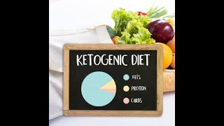 Custom Keto Diet Review – The Truth You Need To Know!