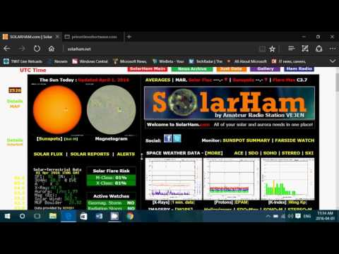My personal observations for Solar Cycle 24 and the effect for Shortwave radio this A16 season