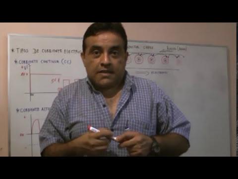 Fundamentos Basicos de Electricidad y Electronica Parte 2