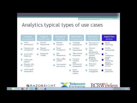 RCR Wireless Editorial Webinar:Telecom Analytics Mining Data Gold