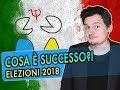 Elezioni 2018: Cosa è successo? Cosa succederà?