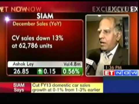 Exclusive : SIAM cuts FY13 car sales growth estimate