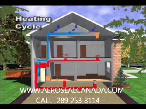Aeroseal Canada. Aeroseal Duct Sealing