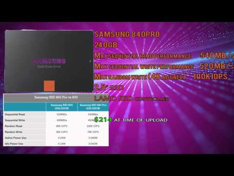 BEST SSD For Gaming 2013/2014 - Fastest 5 SSD
