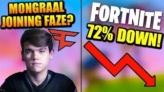Fortnite Is DOWN 72% FROM LAST YEAR! Mongraal JOINING FaZe..?