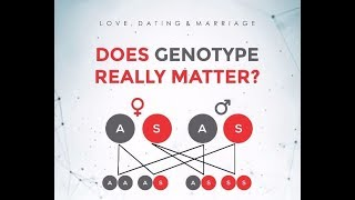 DOES GENOTYPE REALLY MATTER? Part 1