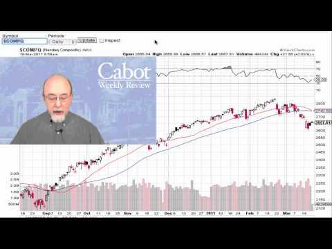 Stock Market Technical Analysis 3-18-2011