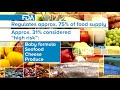 FDA Food Inspections Slowing Due to Government Shutdown