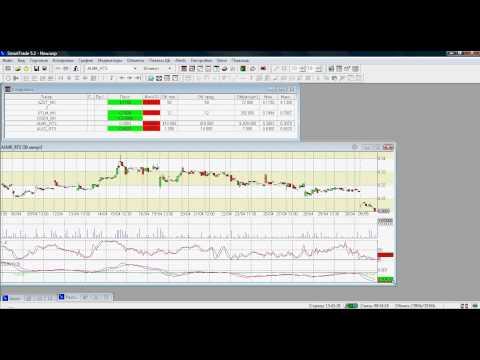 Видео-курс по работе с терминалом SmartTrade 5.x 3 часть