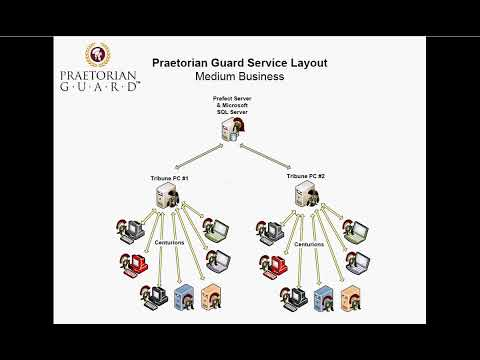 Praetorian Guard Demonstration Part 1 - Introduction