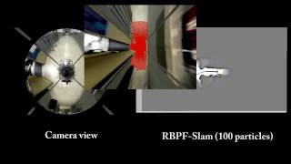 An Application of Omnidirectional Vision to Grid-based SLAM in Indoor Environments