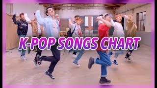 Download Lagu K-POP SONGS CHART | APRIL 2018 (WEEK 3) Gratis STAFABAND