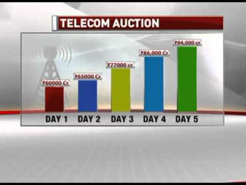 Spectrum auction kitty dips to Rs 92,200 cr; price moderates