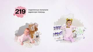 Отчётный ролик фонда «Дети-бабочки» за 2019 год