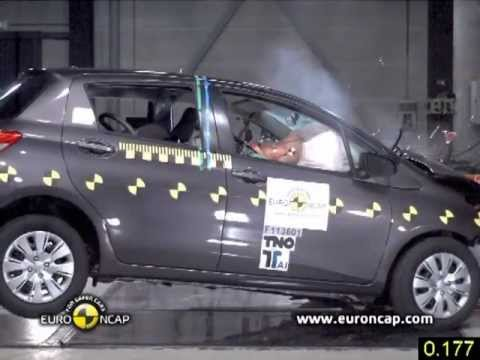 2012 Toyota Yaris краш-тест, EURO NCAP