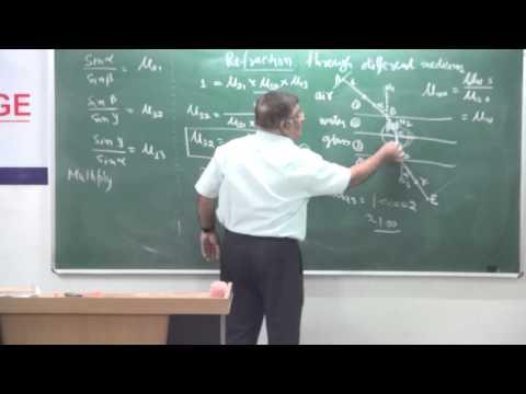 XII-7.4.Refraction Introduction (2014) Pradeep Kshetrapal Physics