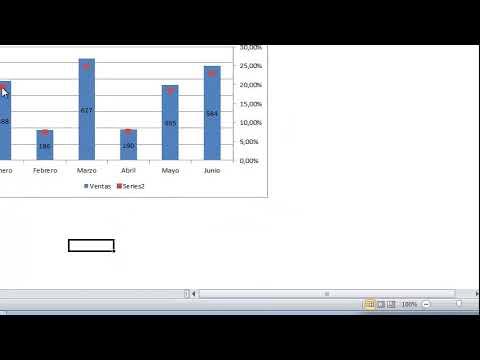 Graficos en Excel con eje secundario