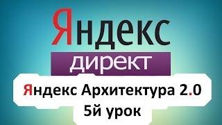 Контекстная реклама Яндекс Директ. Яндекс Архитектура. Контекстная реклама Яндекс Директ