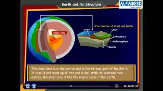 CBSE Class 4 Science Earth and Its Structures
