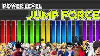 Power Level: Jump Force Charaktere | Naruto, Bleach, One Piece, Dragonball, Hunter X Hunter