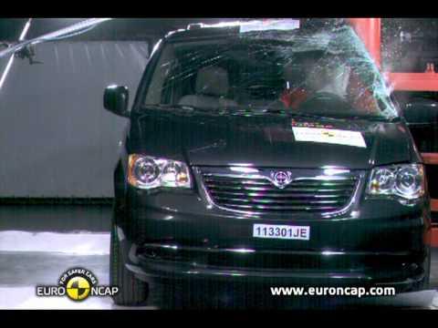 Euro NCAP   Lancia Voyager   2011   Краш-тест