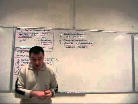Investment  Analysis, Lecture 01 - Introduction