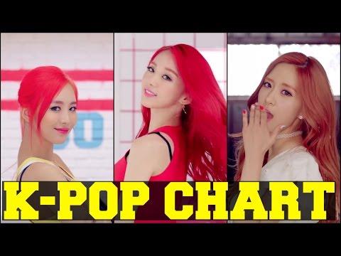 K-Pop Song Chart [Top 20] August 2015 [Week 5] - Personal Chart