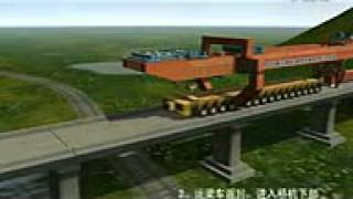 Tunnel bridge girder erection machine.flv