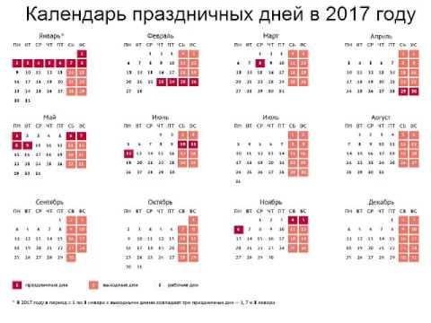 Как отдыхаем в 2017 году в праздники