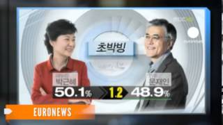 South Korea elects first female president  12/20/2012