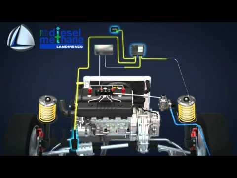 Landi Renzo - Diesel CNG