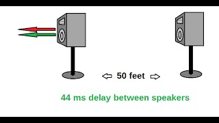 download lagu How To Set Up A Delayed Speaker In A gratis