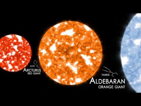 Comparison of planets and stars