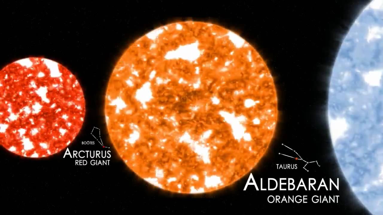 star scale comparison - photo #14