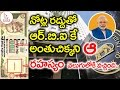 RBI Gets Shocking News From USA About Black Money Scam In Ind...