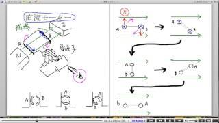 高校物理解説講義:「電流が磁場から受ける力」講義6