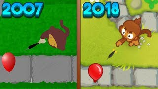 Evolution Of Bloons Tower Defense (2007-2018)
