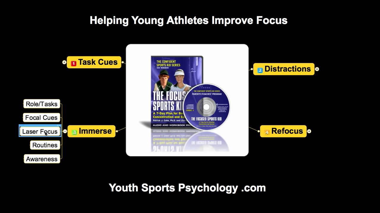 How to improve mental strength in tennis photo 1