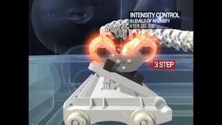 CERAGEM V3: Intensity Control