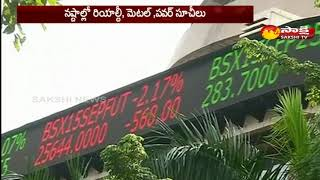 Nifty ends at 11,750, Sensex falls 135 points; Reliance Industries gains 3%