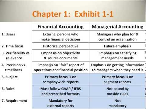 difference between accounting and accountancy pdf