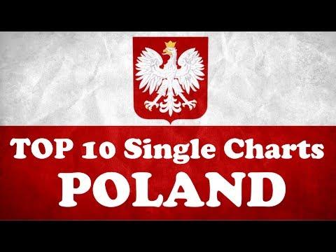 Top 10 Single Charts | Poland | 19.06.2017 | ChartExpress