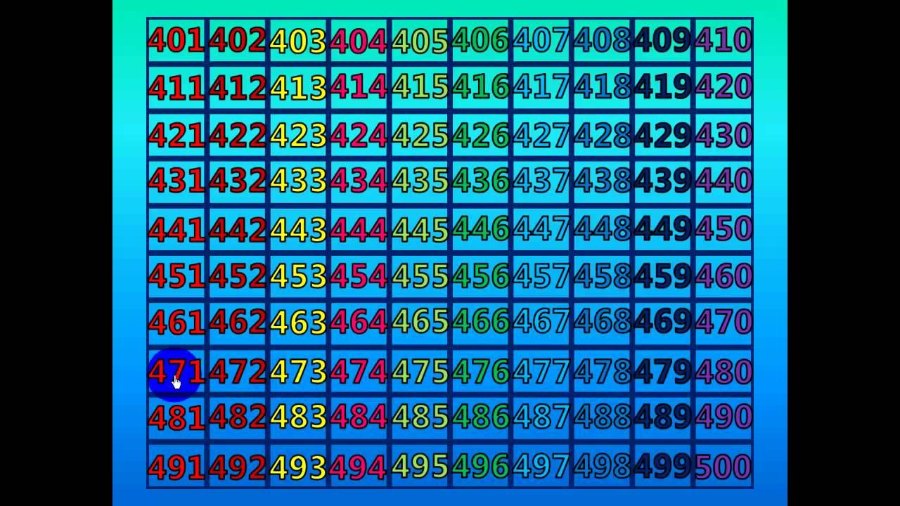 number chart 1 500 pdf