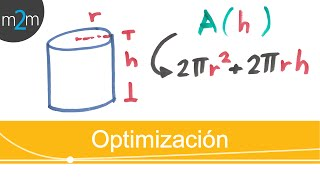 Optimización │ área de un cilindro