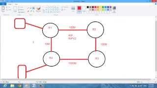 12- CCNAX 200-120 شرح عربي ( Routing ) Part two