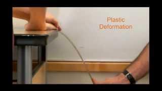 Elastic and Plastic Deformation